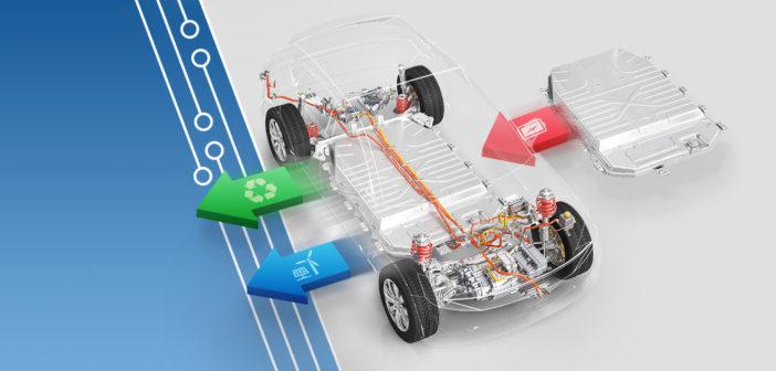 EA Elektro-Automatik offering full regenerative power supplies to meet battery recycling demand